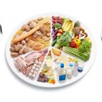 Γεύματα & Ομάδες Τροφίμων